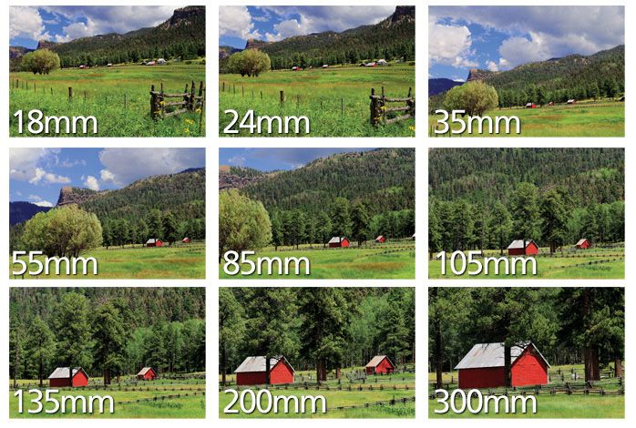 focal-length-difference-by-vlogearscom