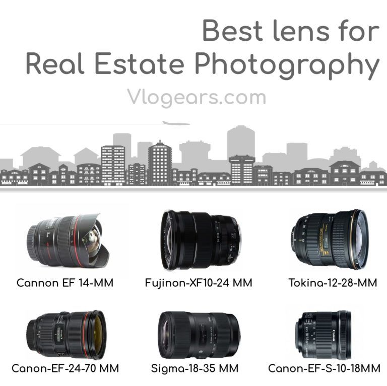 best lens for real estate photography infographic by vlogears.com